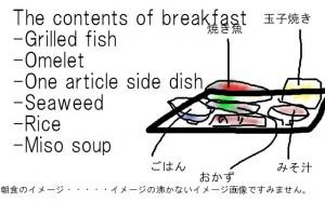 Thecontentsofbreakfast